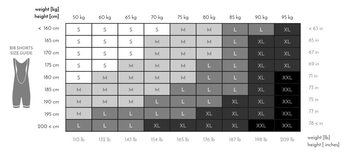 luxa bib shorts sizing guide chart